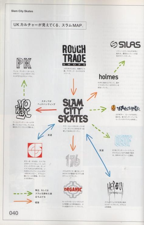 slamcityscanrelax2002